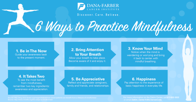 7626-How-to-practice-mindfulness-infographic-3-01-1.png