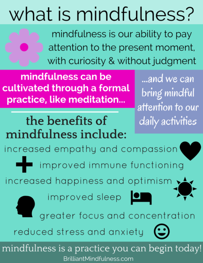 What-is-mindfulness.png